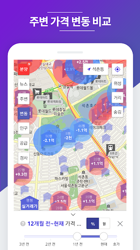 Screenshot for 호갱노노 in Hong Kong Play Store