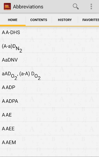 Medical Abbreviation Acronyms