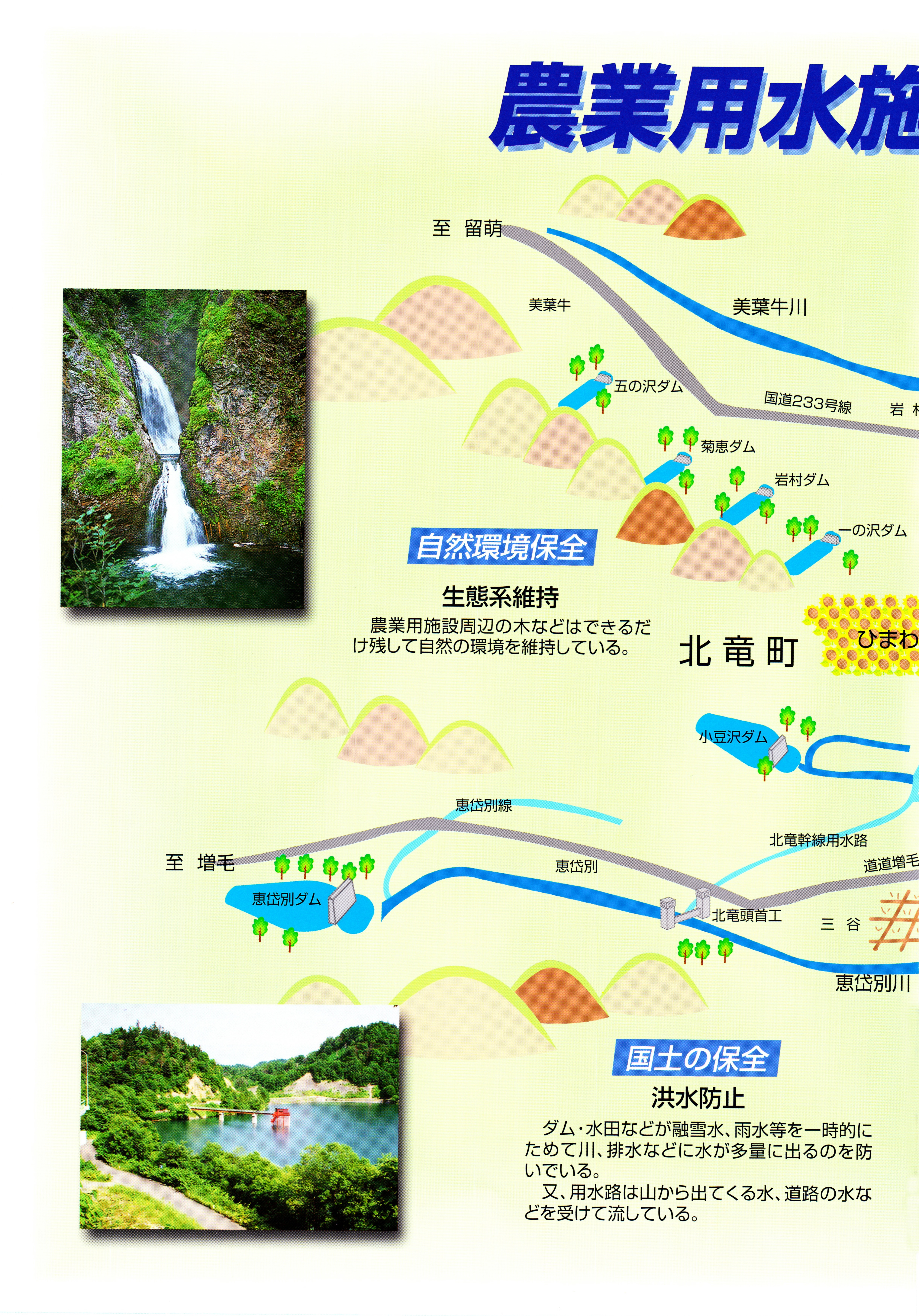 Photo: 北竜土地改良区