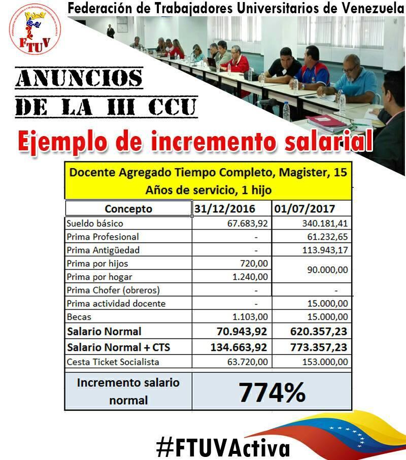 C:UsersGisela LeonPicturesIII CCU. Ejemplo prof. Agregado T.C..jpg