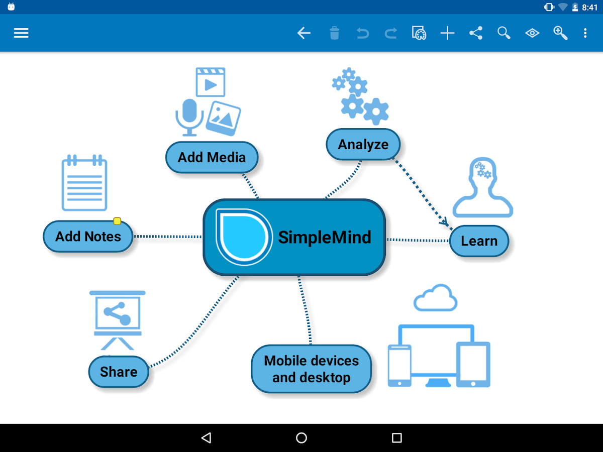 SimpleMind Pro mind mapping- screenshot