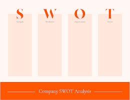 Serif SWOT - SWOT Analysis item