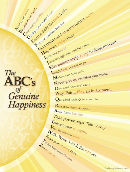 Photo: Which one of the ABC's are you taking on today? =)