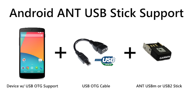 ANT USB Service - Apps on Google Play