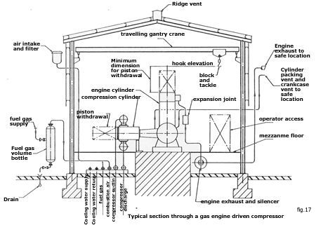 Air Cooled Pin Fin Coldwall Design For Operation At Altitude moreover 340 Bn Ds C49 Typical Air Fin Cooler Piping And Data further Cooling Coil besides Design Guide in addition Cooling tower. on fin fan heat exchanger diagram