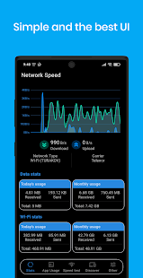 Speed Indicator - Internet Speed - Monitor Network Screenshot