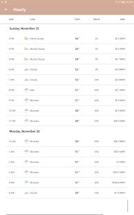 The Weather Channel: Local Forecast & Weather Maps Screenshot