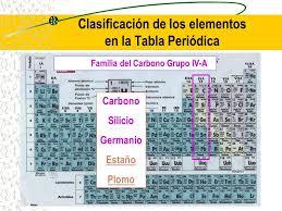 Laboratorio qumica primer periodo once dos ir uhylhmpfovoa0uhxmlt7skwsjhjyqdij6appekxyjyjod77 zarewanxnc7liqv50f5xlfx7rn9vwp1wwywfvy69errfeeqs1drwy0obcdxrg9dkn2s sqjyhx5ums6icx urtaz Gallery