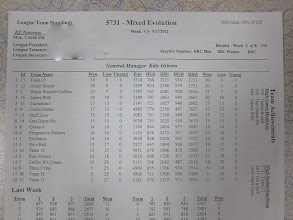 Photo: Day 261-Fall League Standings