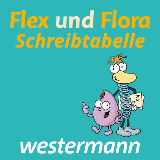 Flex und Flora Schreibtabelle