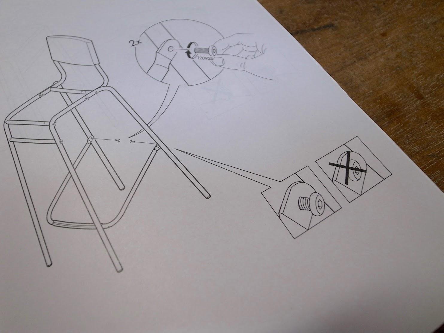 IKEA Hacking — STIG