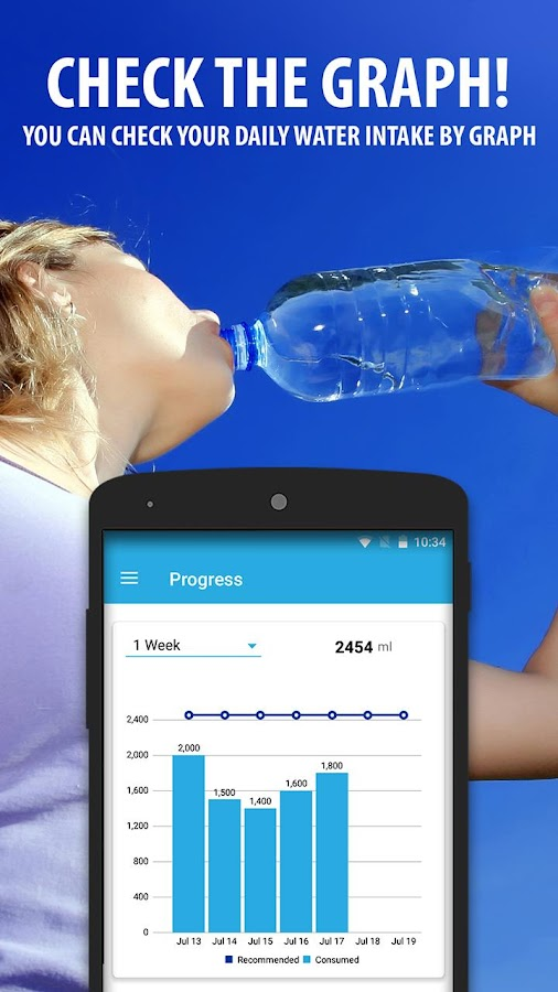 Water tracker : Drink reminder lose weight- screenshot