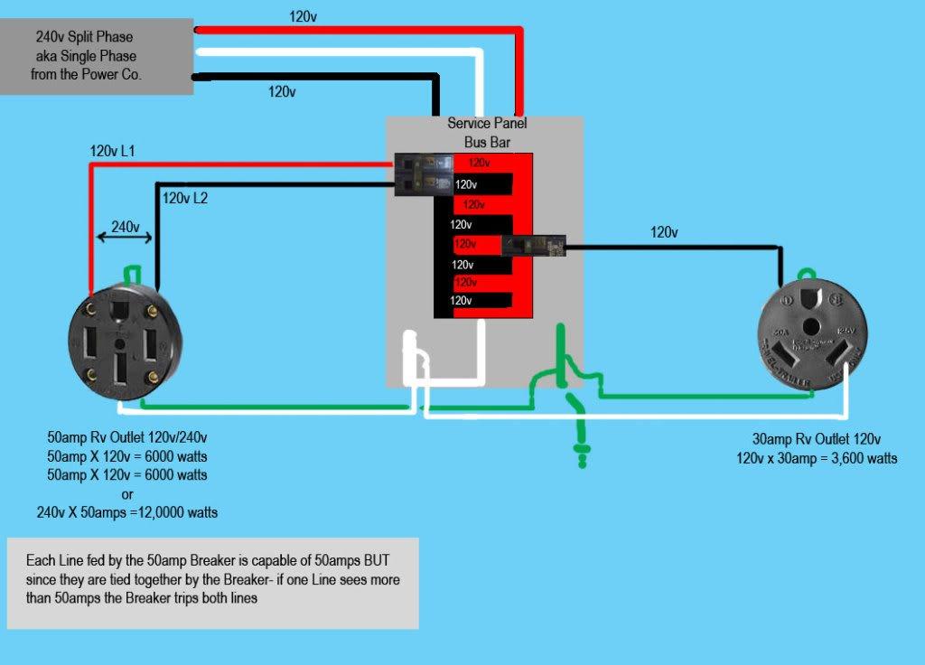 snake river trailer wiring diagram wiring diagram 50 amp rv wiring schematic 30 amp rv wiring diagram trailer #10