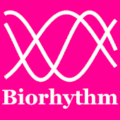 Biorhythm diagnosis