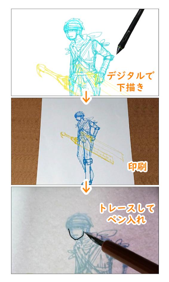 デジタル下描き/アナログペン入れ