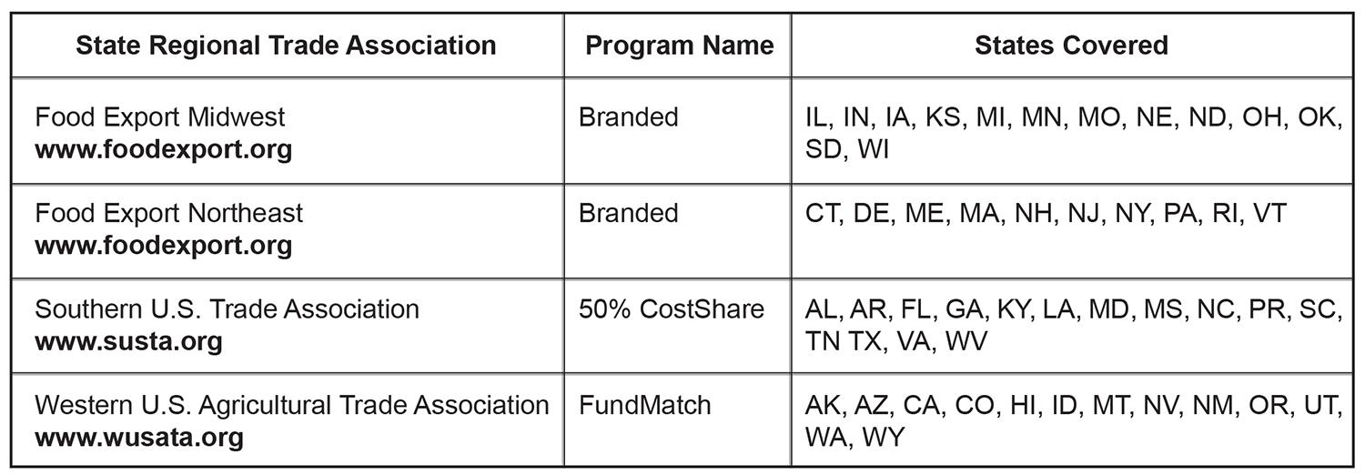 Marketing Dollars For U.S. Hardwood Exporters Available Through The USDA Foreign Agricultural Service 1