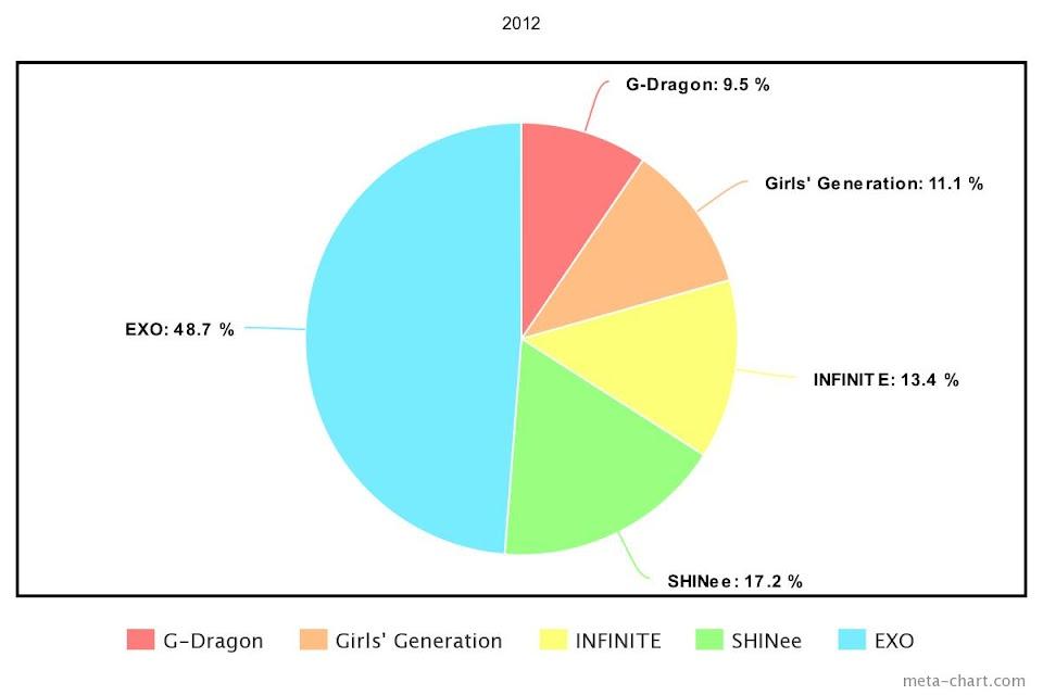 meta-chart - 2021-02-10T225447.843