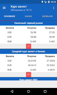 Exchange Rates in Ukraine - náhled