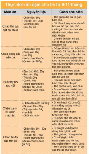 giai đoạn bé tập bốc (từ 9 – 11 tháng tuổi)