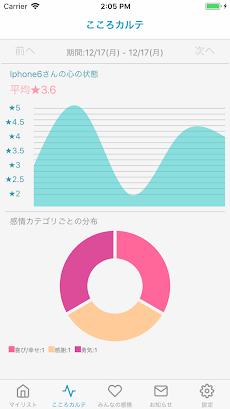 感情日記帳「こころカルテ」 - 心すっきり! 毎日の心と感情をシンプルに記録するアプリのおすすめ画像2