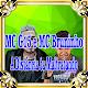 MC G15 e MC Bruninho-A Distância ta Maltratando for PC-Windows 7,8,10 and Mac