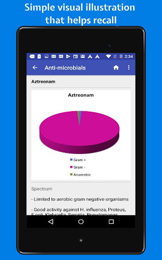 Classify Rx for pharmacology 4.8.0 screenshots 19
