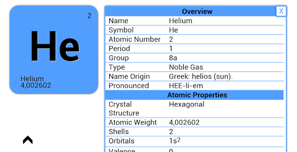 Periodic table elements android apps on google play periodic table elements screenshot thumbnail urtaz Images