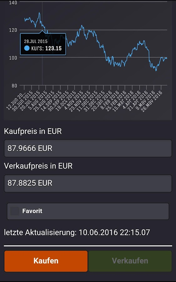 StockMarketManager Börsenspiel- screenshot