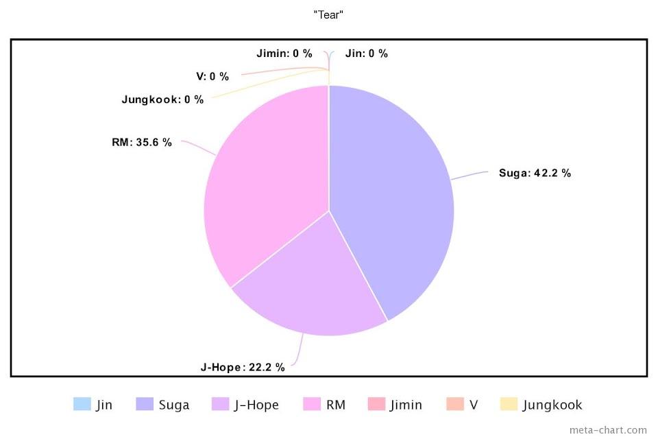 meta-chart - 2021-03-29T135631.648