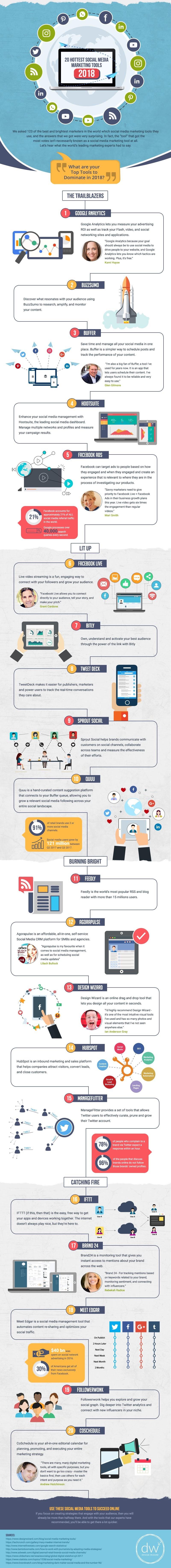 20 herramientas de social media marketing que están dominando el mercado digital