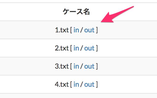 AtCoder TestCase Extension