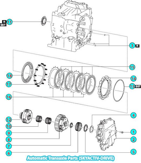 2013 mazda cx 5 automatic transaxle parts skyactiv drive. Black Bedroom Furniture Sets. Home Design Ideas
