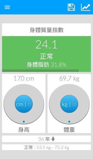 體重指數 +