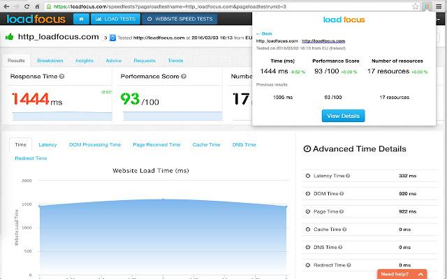Website Speed Testing LoadFocus.com