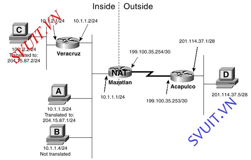 Static NAT configuration cisco asa (1)