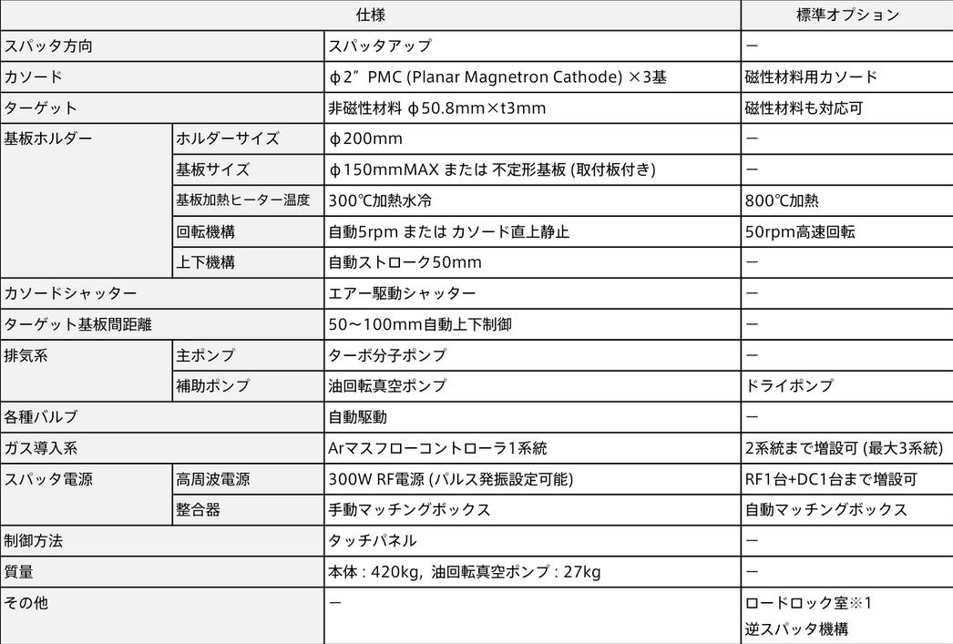 菅製作所スパッタ装置【SSP3000】の標準仕様について