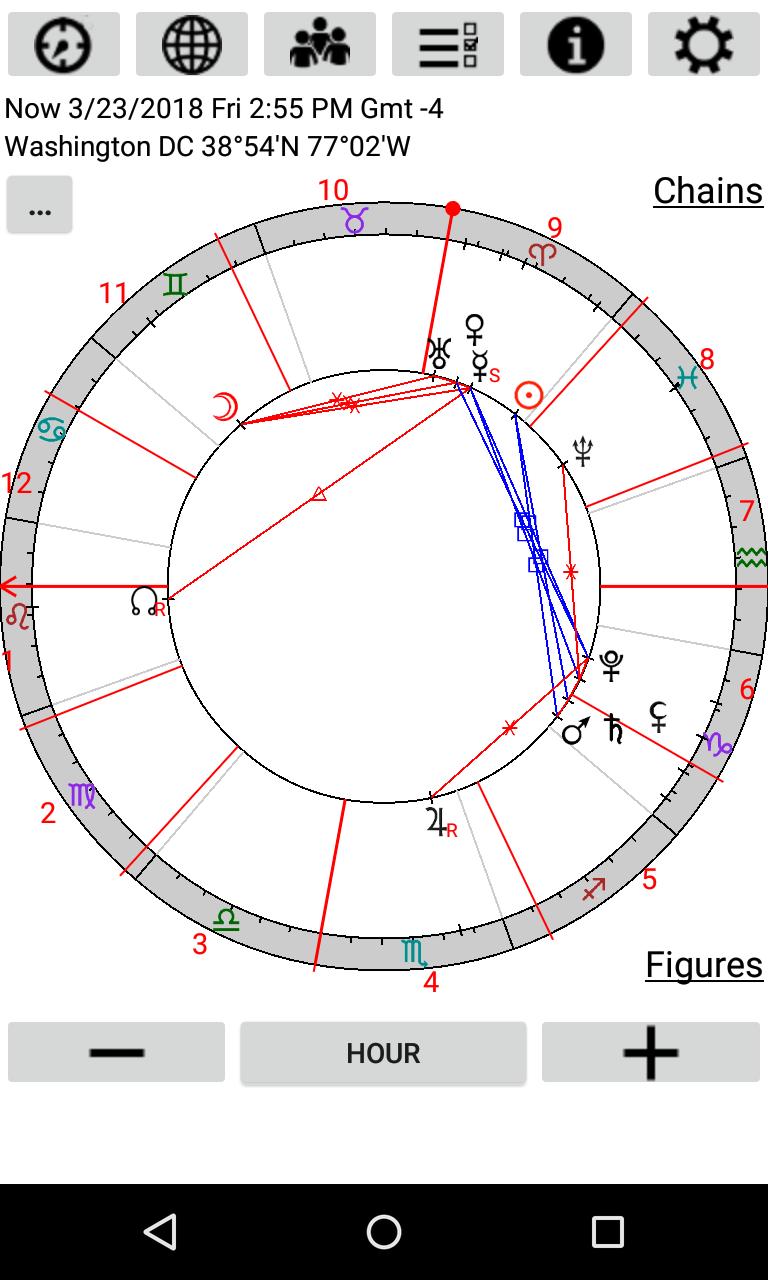 Astrological Charts Pro Screenshot 0