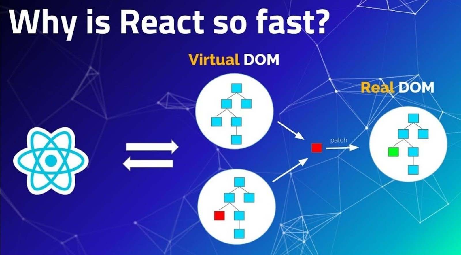 react better performance in saas applications