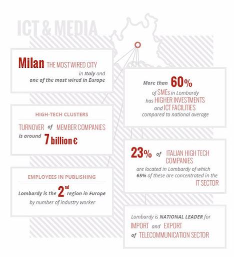 ict & media