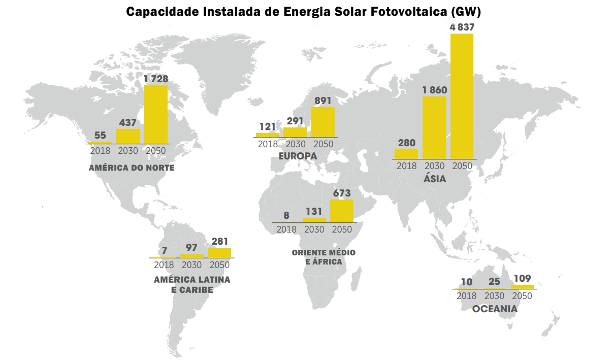 mapa que mostra capacidade instalada de energia solar no mundo.