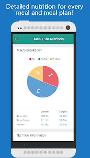 Papaya Meal Planner screenshot