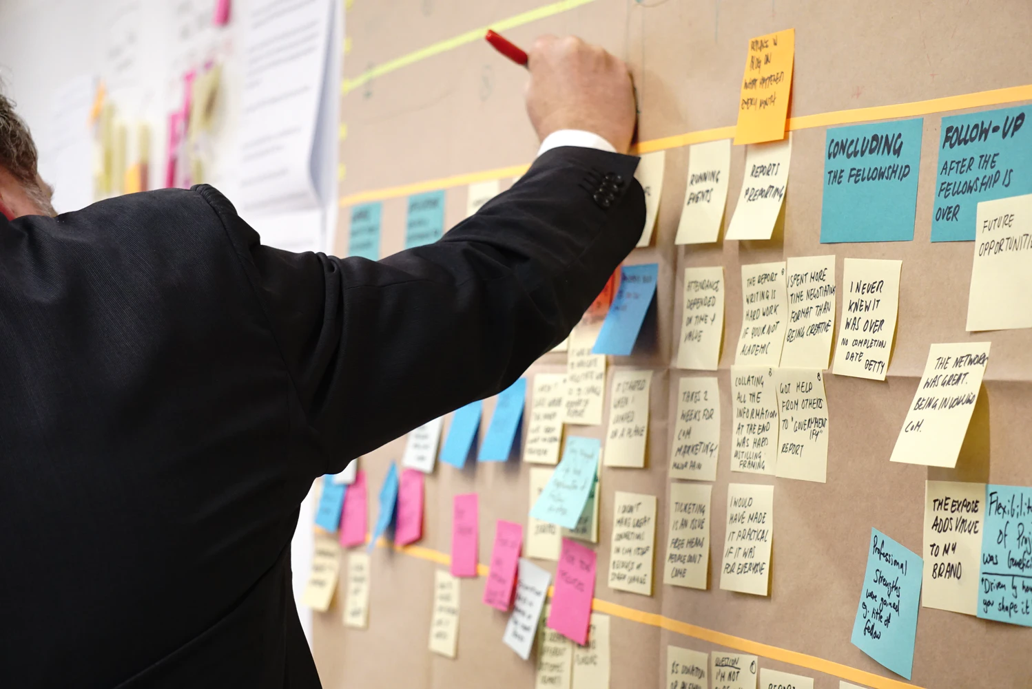 Various sticky notes are posted and arranged on a board with a man leading the discussion