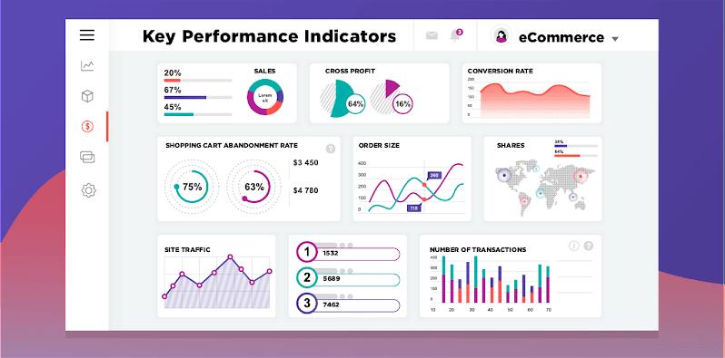 Những KPIs về thương mại điện tử