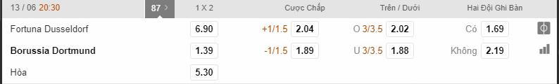 Tỷ lệ kèo Fortuna Dusseldorf vs Borussia Dortmund mới nhất của nhà cái 188BET