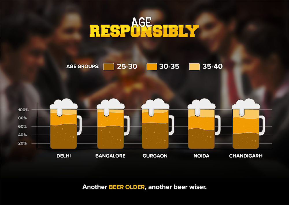 best-beer-brands-in-india