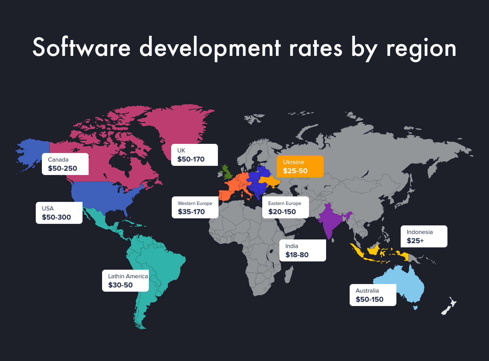 Software development rates by region
