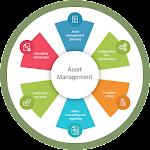 Asset Management Apk Download Free for PC, smart TV