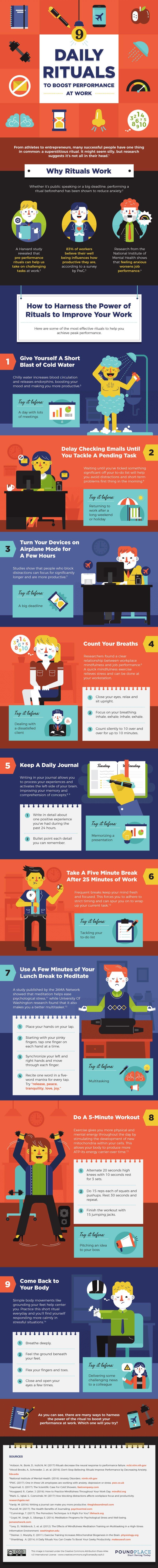 9 rituales diarios para mejorar tu desempeño en el trabajo