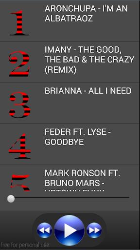 Yabancı Müzik Top 10