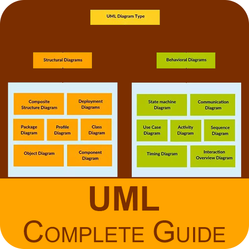 Learn UML (.. file APK for Gaming PC/PS3/PS4 Smart TV